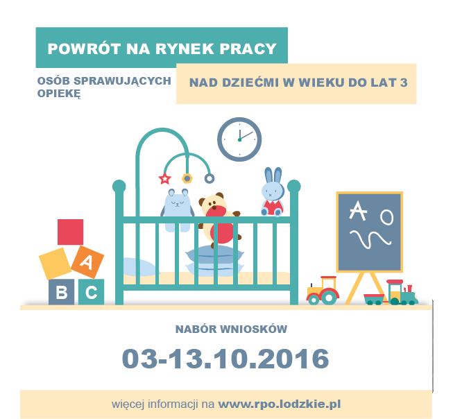 Konkurs: Powrót na rynek pracy osób sprawujących opiekę nad dziećmi w wieku do lat 3